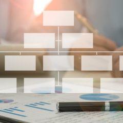 Créer un diagramme avec un outil performant en ligne