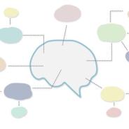 Carte mentale en ligne : pour une meilleure mémorisation