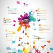 Comment créer un CV attractif?